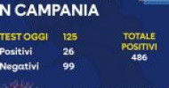 Coronavirus: aggiornamento unità di crisi Regione Campania