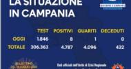 Diffusione del Covid in Campania, 8 i nuovi positivi nel bollettino di oggi