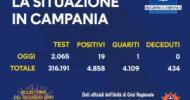 Bollettino Covid, in Campania oggi altri 19 casi